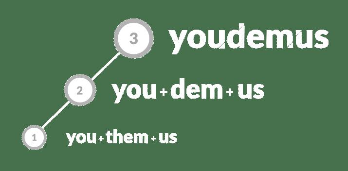 Histoire du nom de l'agence web Youdemus