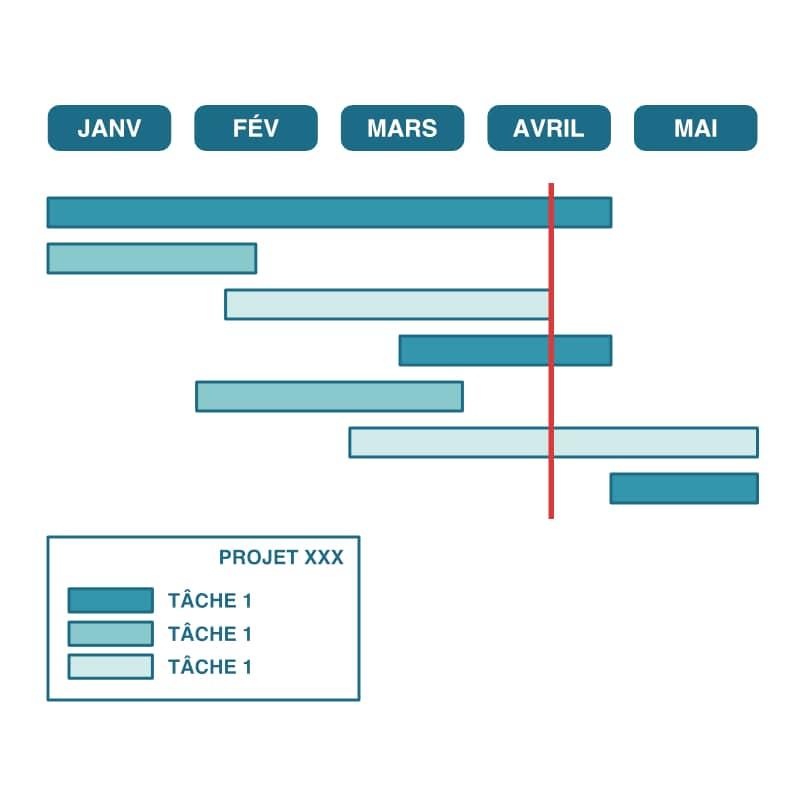 cadrage phase2 - [Dossier] Les grandes étapes de création d'un site Internet - La phase de cadrage