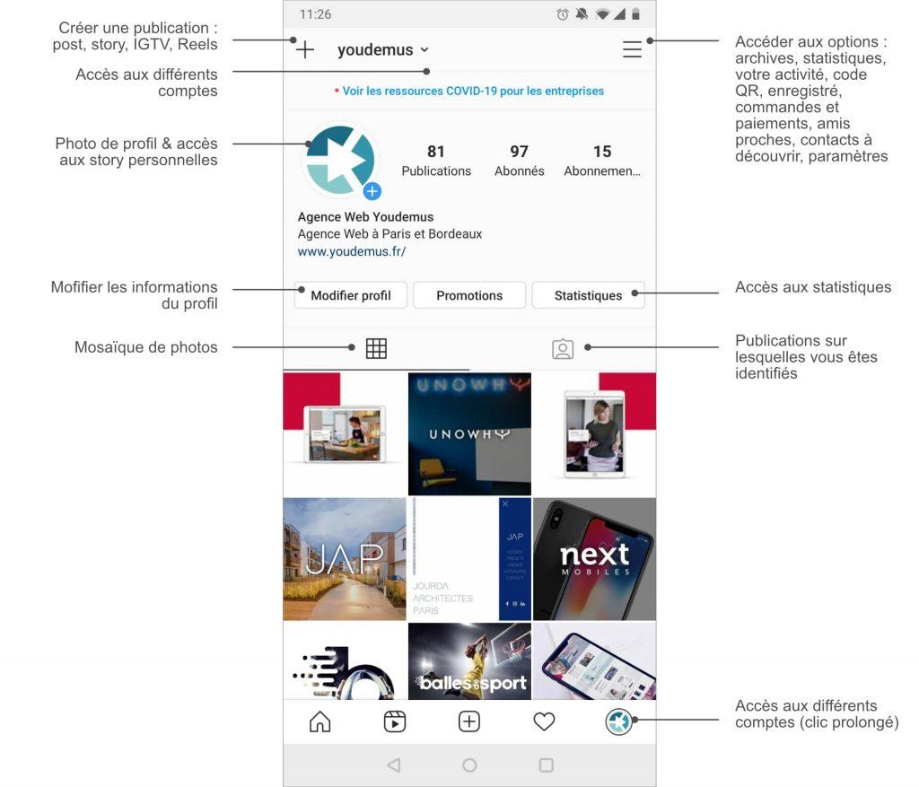 instagram tuto appli 1 1024x877 - Post, Story, Reels, Live et IGTV, tout sur les différents formats de publication sur Instagram