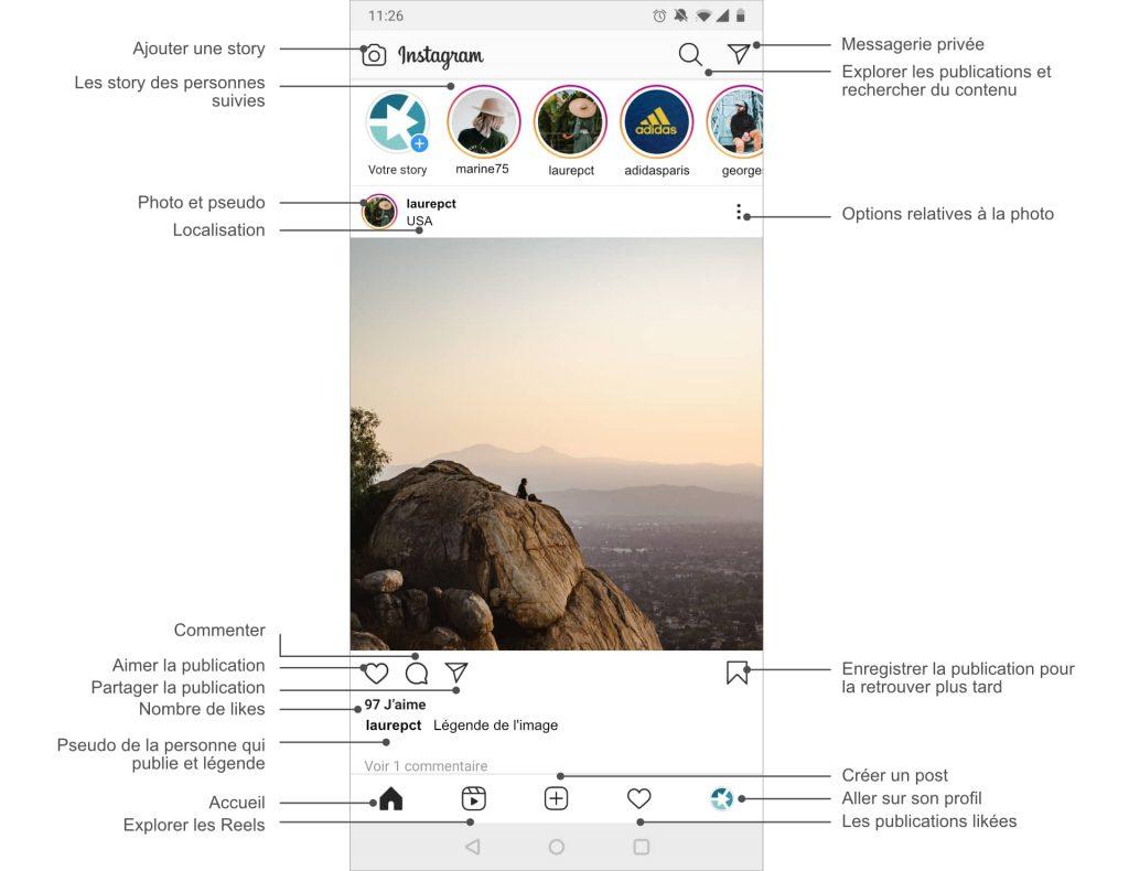 instagram tuto appli 2 1024x790 - Post, Story, Reels, Live et IGTV, tout sur les différents formats de publication sur Instagram